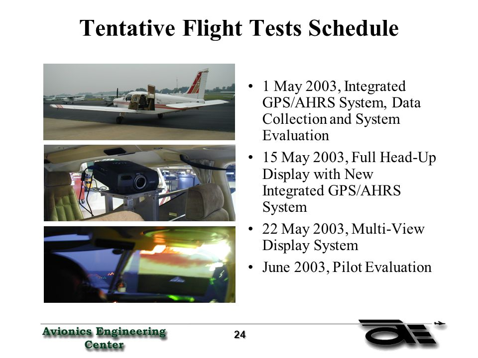 24 24 Tentative Flight Tests Schedule 1 May 2003, Integrated GPS/AHRS System, Data Collection and System Evaluation 15 May 2003, Full Head-Up Display with New Integrated GPS/AHRS System 22 May 2003, Multi-View Display System June 2003, Pilot Evaluation