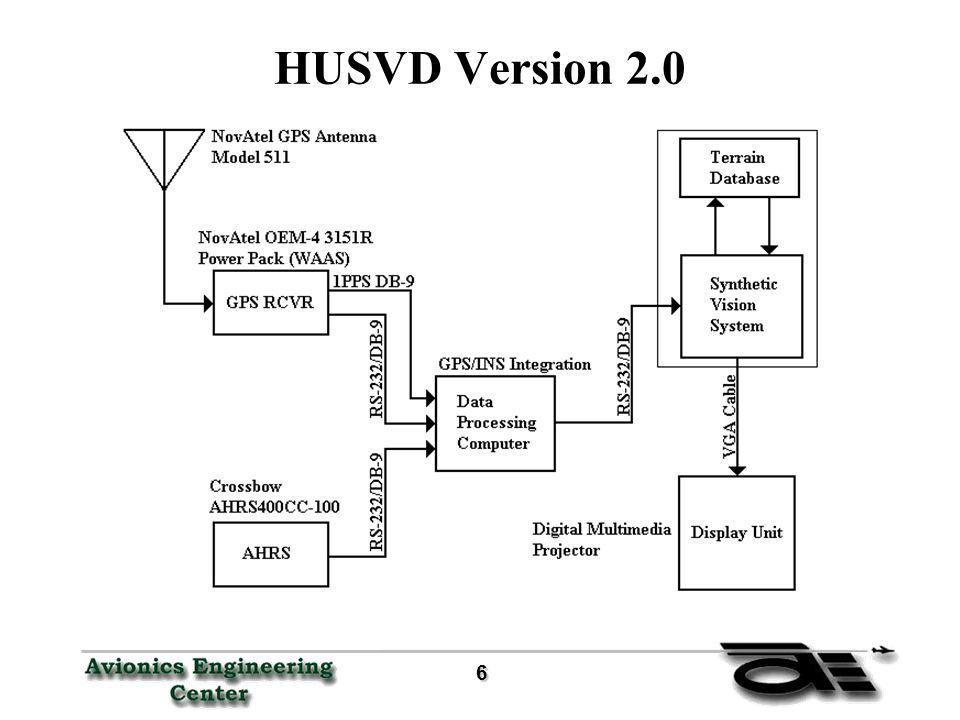 6 HUSVD Version 2.0