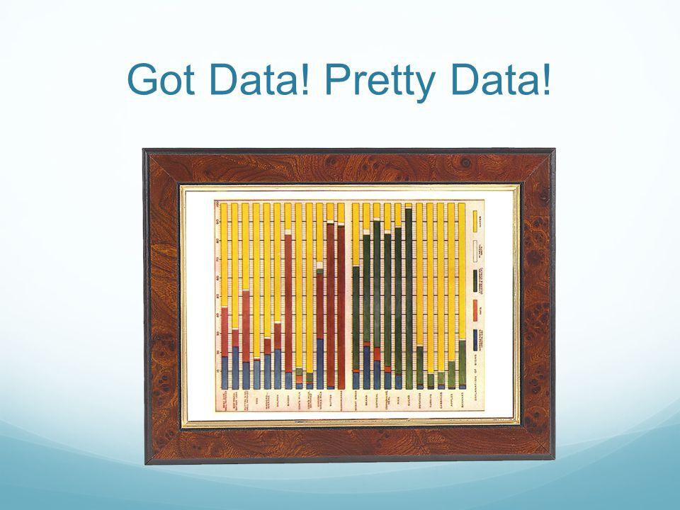 Got Data! Pretty Data!