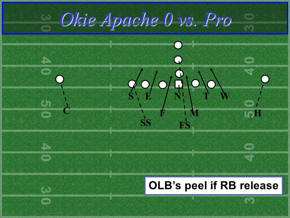 F M STNEW SS C FS H Okie Apache 0 vs. Pro OLB's peel if RB release