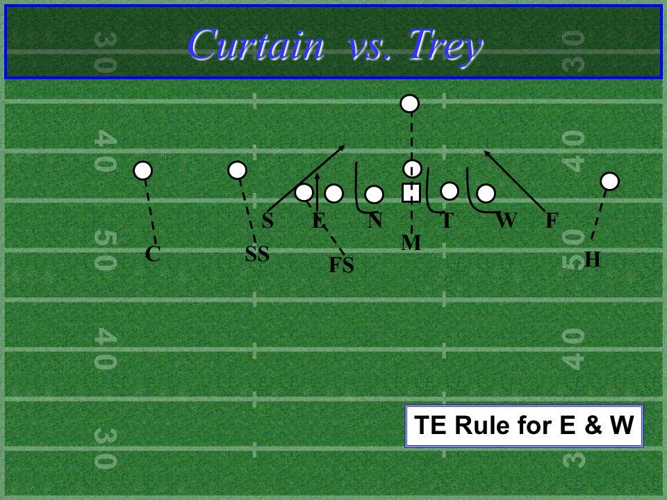 F M STNEW SSC FS H Curtain vs. Trey TE Rule for E & W