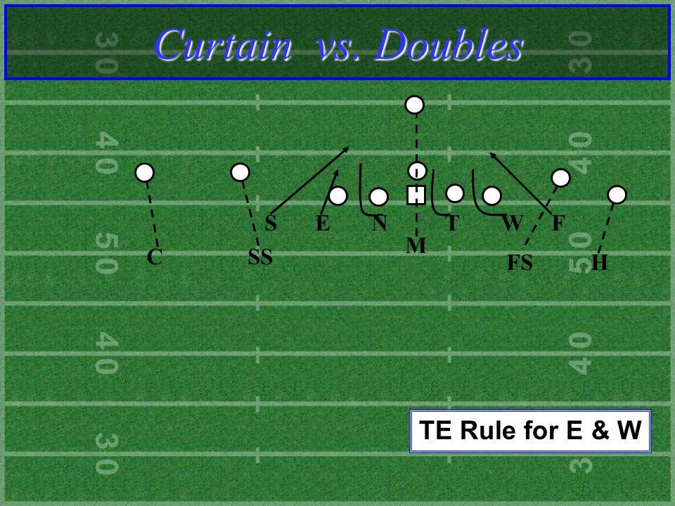 F M STNEW SSC FSH Curtain vs. Doubles TE Rule for E & W