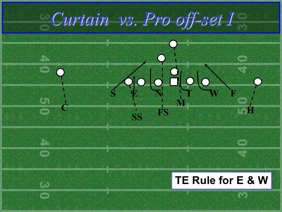 F M STNEW SS C FS H Curtain vs. Pro off-set I TE Rule for E & W