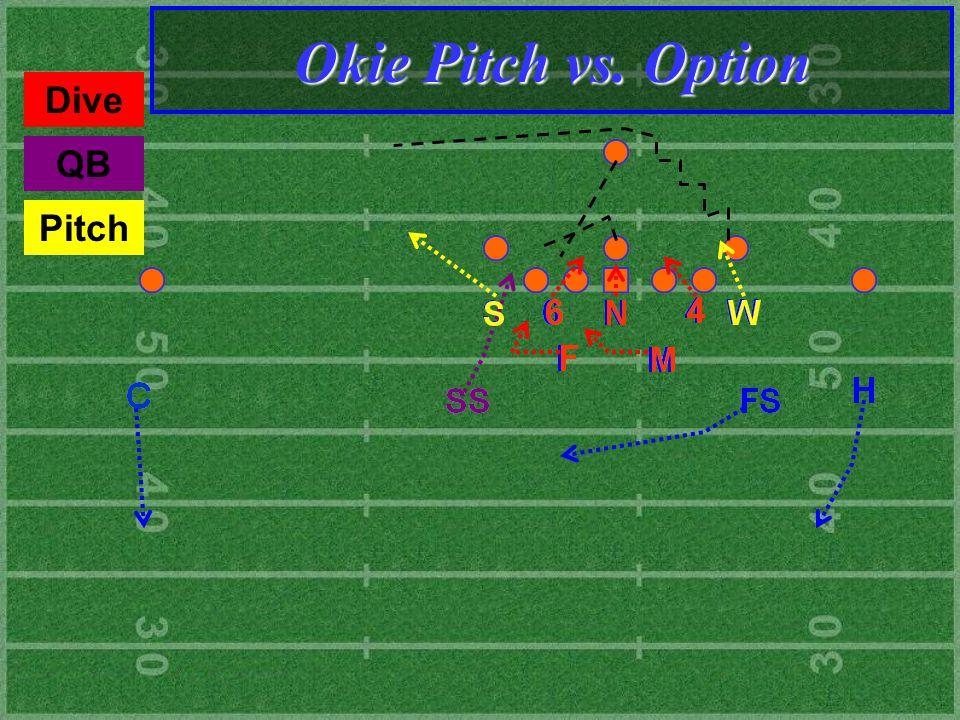 Pitch Dive QB Okie Pitch vs. Option
