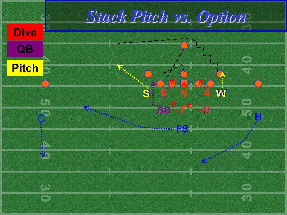 Pitch Dive QB Stack Pitch vs. Option