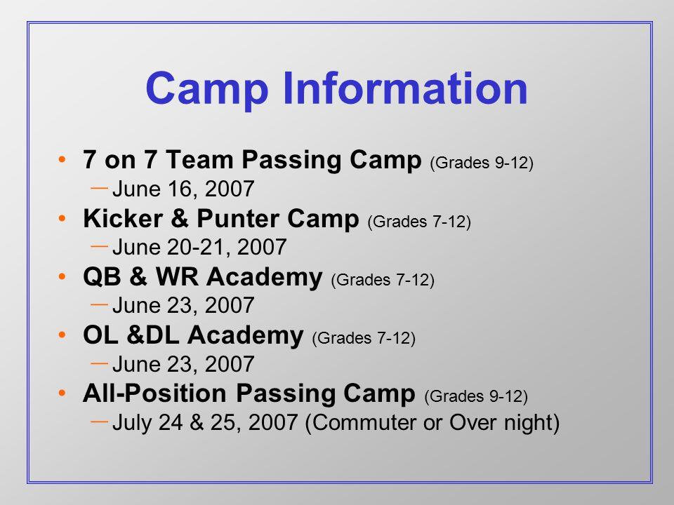 Camp Information 7 on 7 Team Passing Camp (Grades 9-12) – June 16, 2007 Kicker & Punter Camp (Grades 7-12) – June 20-21, 2007 QB & WR Academy (Grades 7-12) – June 23, 2007 OL &DL Academy (Grades 7-12) – June 23, 2007 All-Position Passing Camp (Grades 9-12) – July 24 & 25, 2007 (Commuter or Over night)