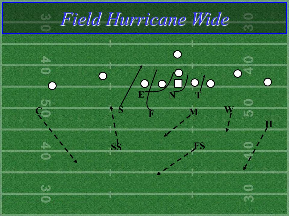 F M STNEW SS C FS H Okie Apache 0 vs. Trey OLB's peel if RB release