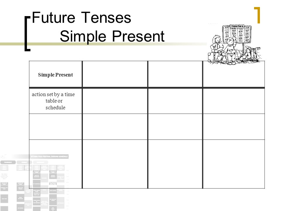Future Tenses Simple Present Simple Present action set by a time table or schedule