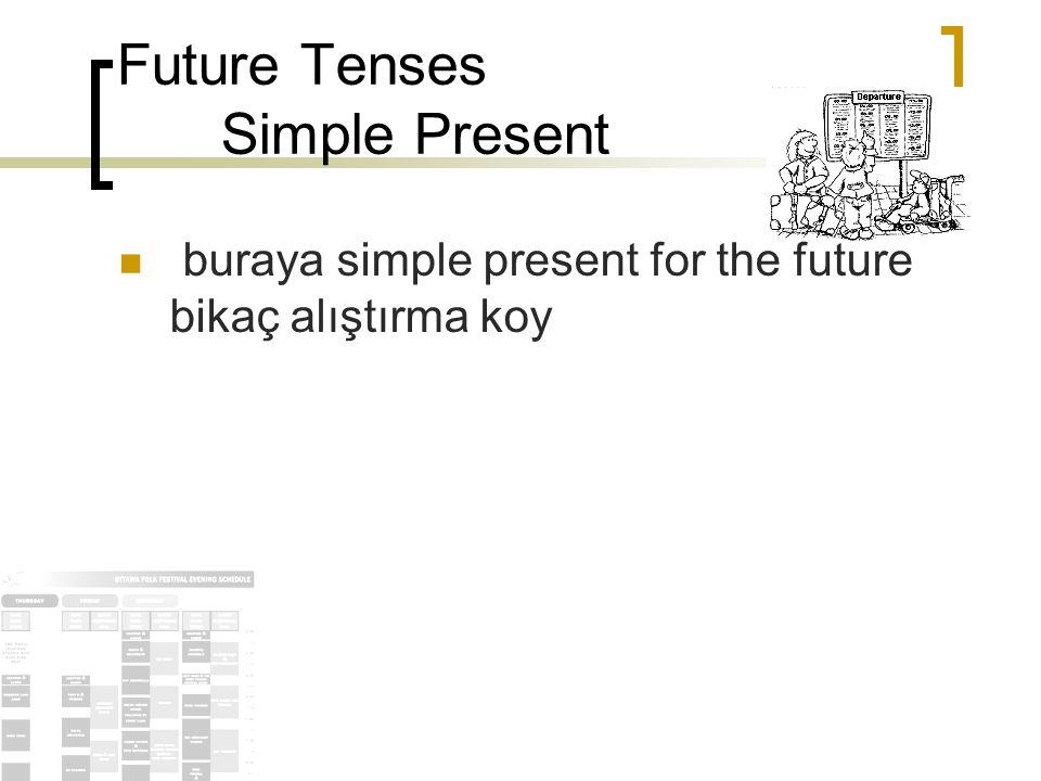 Future Tenses Future Continuous FORM AffirmativeNegativeInterrogative I will be studying.