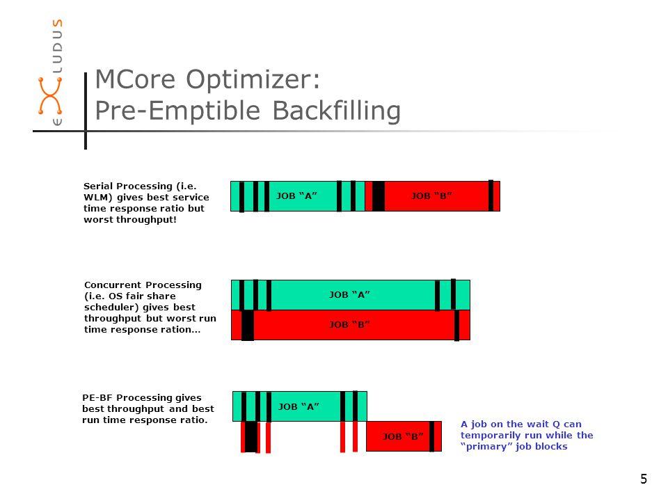 5 MCore Optimizer: Pre-Emptible Backfilling JOB A JOB B Serial Processing (i.e.