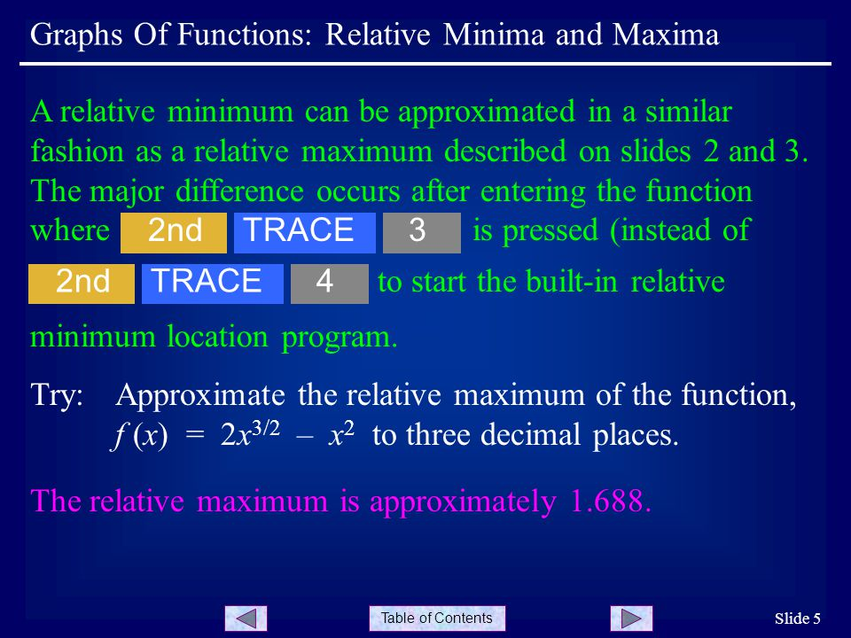 Table of Contents Graphs Of Functions: Relative Minima and Maxima Slide 5 Try:Approximate the relative maximum of the function, f (x) = 2x 3/2 – x 2 to three decimal places.