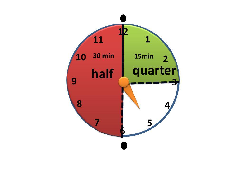 30 min 15min quarter half 9 3 12 6 7 8 10 11 1 2 4 5