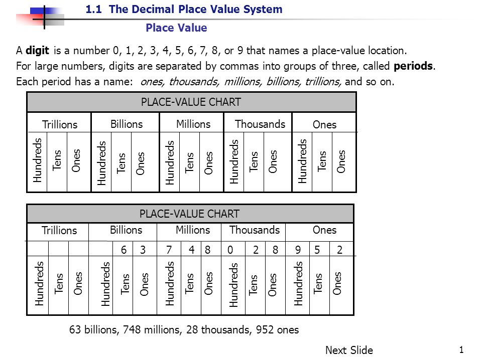 1.1 The Decimal Place Value System 1 Place Value A digit is a number 0, 1, 2, 3, 4, 5, 6, 7, 8, or 9 that names a place-value location.