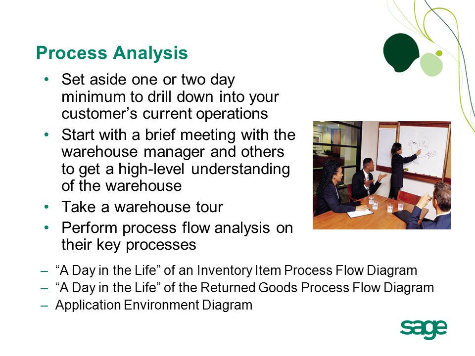 Process Analysis Set aside one or two day minimum to drill down into your customer's current operations Start with a brief meeting with the warehouse manager and others to get a high-level understanding of the warehouse Take a warehouse tour Perform process flow analysis on their key processes – A Day in the Life of an Inventory Item Process Flow Diagram – A Day in the Life of the Returned Goods Process Flow Diagram –Application Environment Diagram