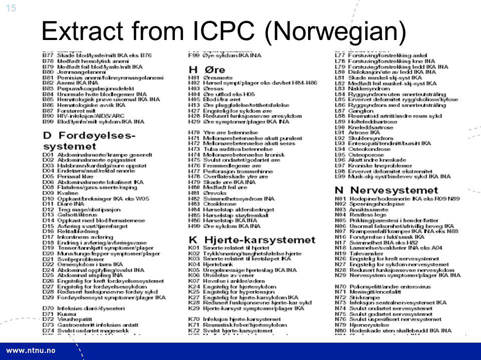 15 Extract from ICPC (Norwegian)