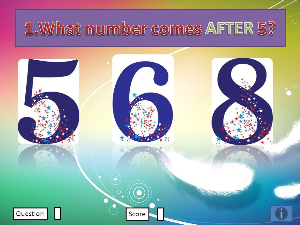 Question Score