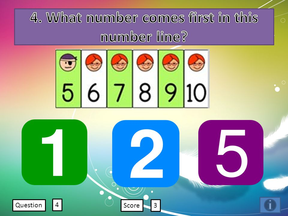 Question 4 Score3