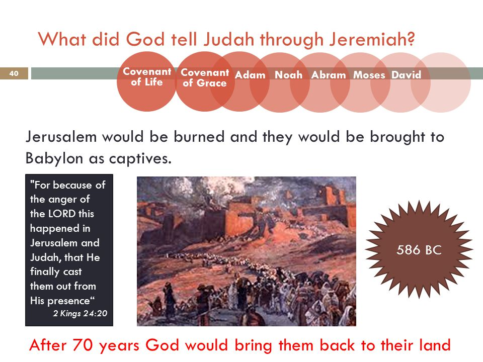 What did God tell Judah through Jeremiah.