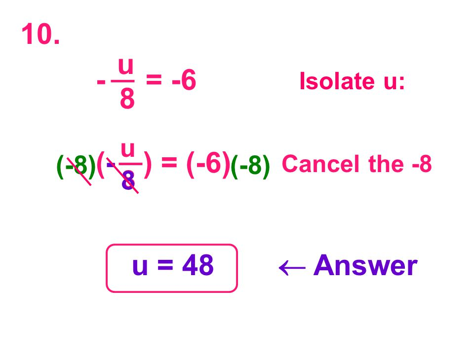 (-8) (-8) u = 48  Answer Isolate u: Cancel the -8 10. u 8 - = -6 (-) = (-6) u 8 8 -