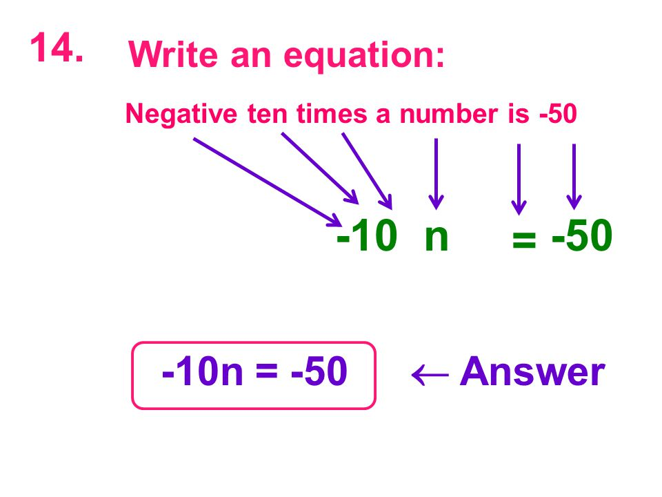 Write an equation: -10n = -50  Answer Negative ten times a number is -50 -10 14. n = -50