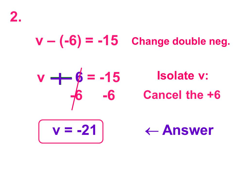 -6 -6 v – - 6 = -15 6 Change double neg. v – (-6) = -15 v = -21  Answer Isolate v: Cancel the +6 2.