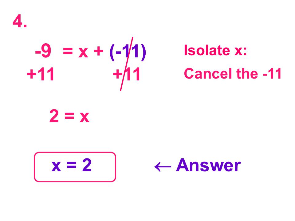 -9 = x + (-11) (-11) +11 +11 Isolate x: x = 2  Answer Cancel the -11 4. 2 = x