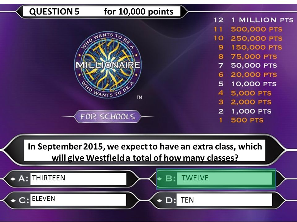 THIRTEENTWELVE ELEVEN TEN QUESTION 5 for 10,000 points In September 2015, we expect to have an extra class, which will give Westfield a total of how many classes?