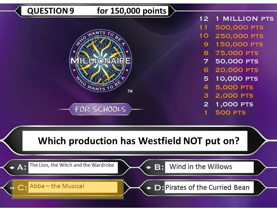 Which production has Westfield NOT put on? The Lion, the Witch and the Wardrobe Wind in the Willows Abba – the Musical Pirates of the Curried Bean QUE