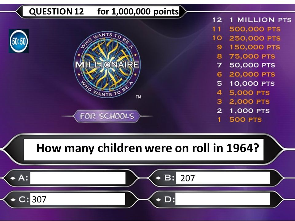 How many children were on roll in 1964? 107207 307 407 QUESTION 12 for 1,000,000 points Removing 2 answers…
