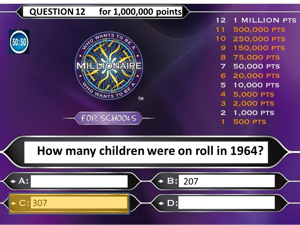 How many children were on roll in 1964 207 307 QUESTION 12 for 1,000,000 points