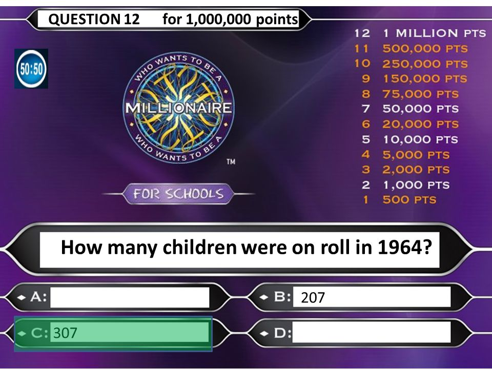 How many children were on roll in 1964? 207 307 QUESTION 12 for 1,000,000 points