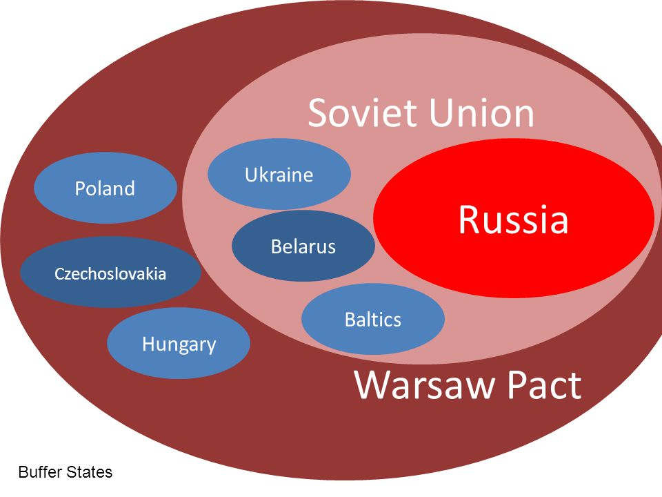 After1989, Russia lost the Soviet Union countries, lost the Warsaw Pact, and now is in danger of losing Ukraine.