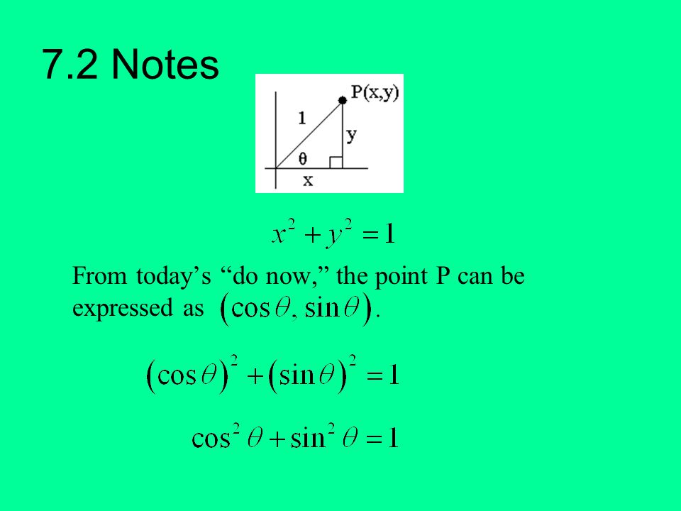 """7.2 Notes From today's """"do now,"""" the point P can be expressed as"""