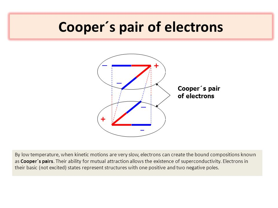 Cooper´s pair of electrons By low temperature, when kinetic motions are very slow, electrons can create the bound compositions known as Cooper´s pairs.