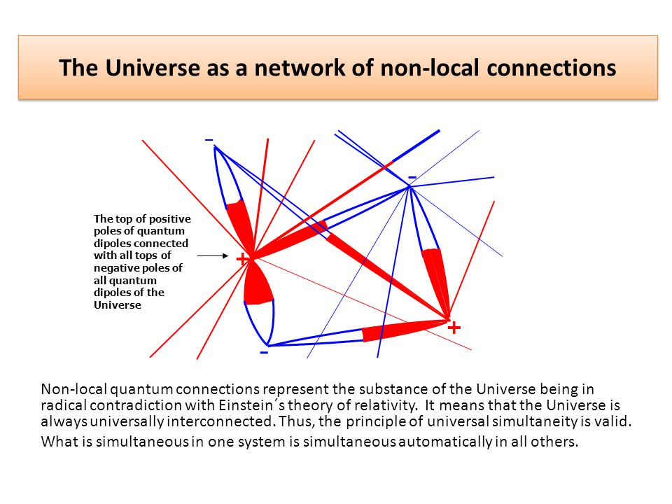 The Universe as a network of non-local connections Non-local quantum connections represent the substance of the Universe being in radical contradiction with Einstein´s theory of relativity.