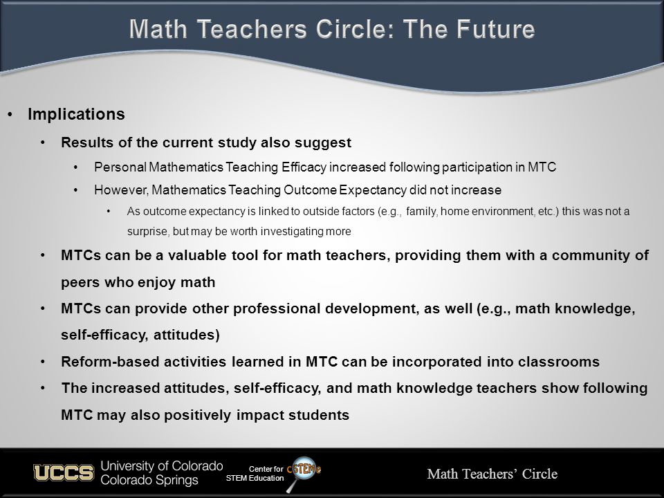 Math Teachers' Circle Center for STEM Education Implications Results of the current study also suggest Personal Mathematics Teaching Efficacy increased following participation in MTC However, Mathematics Teaching Outcome Expectancy did not increase As outcome expectancy is linked to outside factors (e.g., family, home environment, etc.) this was not a surprise, but may be worth investigating more MTCs can be a valuable tool for math teachers, providing them with a community of peers who enjoy math MTCs can provide other professional development, as well (e.g., math knowledge, self-efficacy, attitudes) Reform-based activities learned in MTC can be incorporated into classrooms The increased attitudes, self-efficacy, and math knowledge teachers show following MTC may also positively impact students