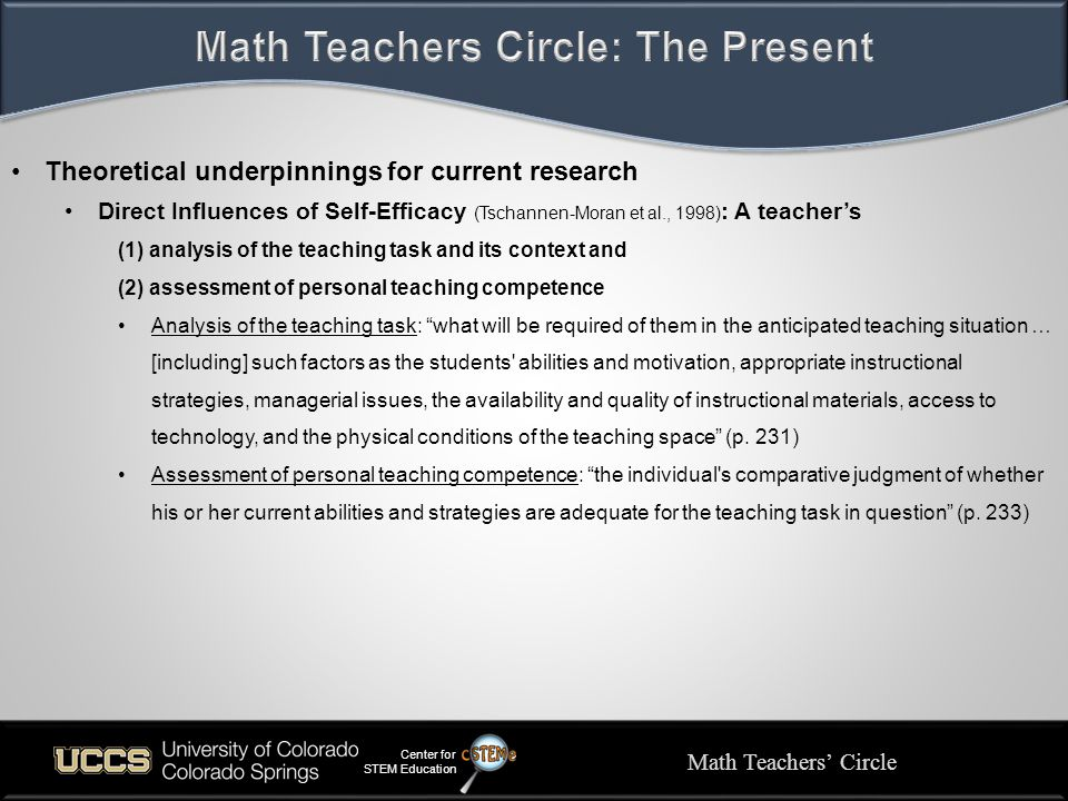 Theoretical underpinnings for current research Direct Influences of Self-Efficacy (Tschannen-Moran et al., 1998) : A teacher's (1) analysis of the teaching task and its context and (2) assessment of personal teaching competence Analysis of the teaching task: what will be required of them in the anticipated teaching situation … [including] such factors as the students abilities and motivation, appropriate instructional strategies, managerial issues, the availability and quality of instructional materials, access to technology, and the physical conditions of the teaching space (p.