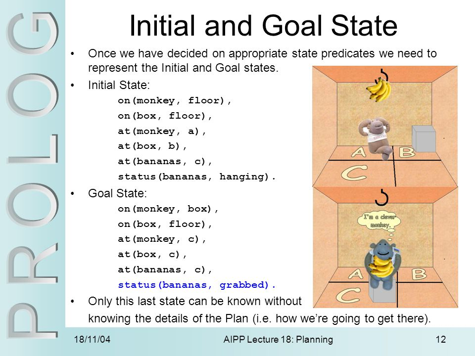 18/11/04AIPP Lecture 18: Planning12 Initial and Goal State Once we have decided on appropriate state predicates we need to represent the Initial and Goal states.