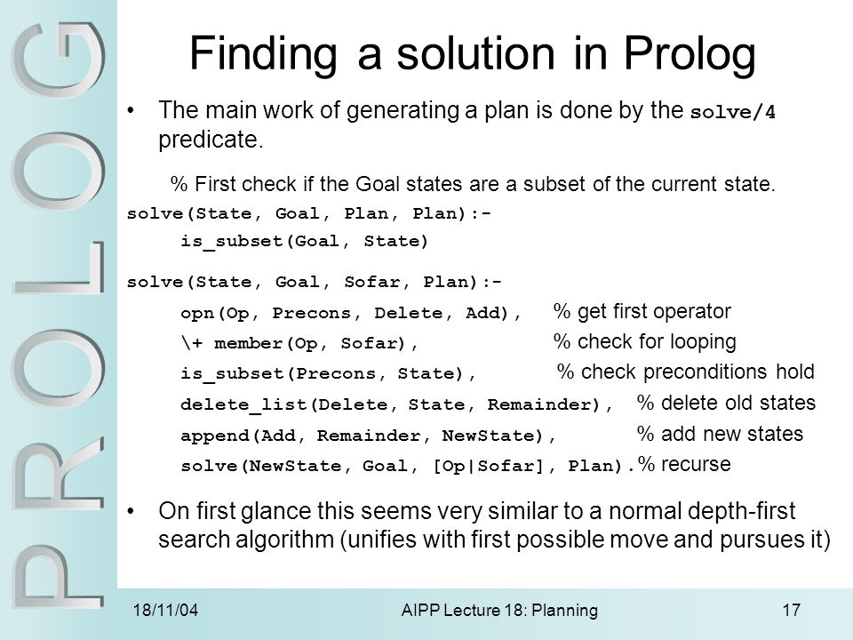 18/11/04AIPP Lecture 18: Planning17 Finding a solution in Prolog The main work of generating a plan is done by the solve/4 predicate.
