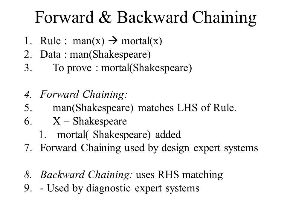 Forward & Backward Chaining 1.Rule : man(x)  mortal(x) 2.Data : man(Shakespeare) 3.To prove : mortal(Shakespeare) 4.Forward Chaining: 5.man(Shakespeare) matches LHS of Rule.