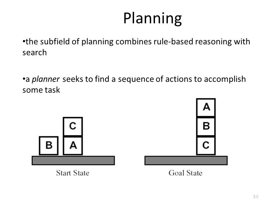 30 Planning the subfield of planning combines rule-based reasoning with search a planner seeks to find a sequence of actions to accomplish some task –