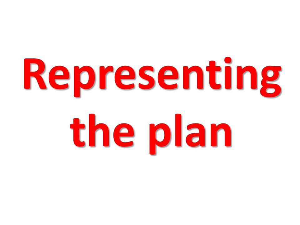 Representing the plan
