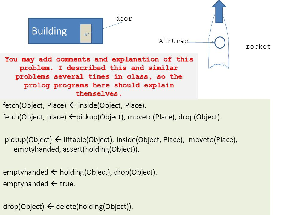 fetch(Object, Place)  inside(Object, Place).