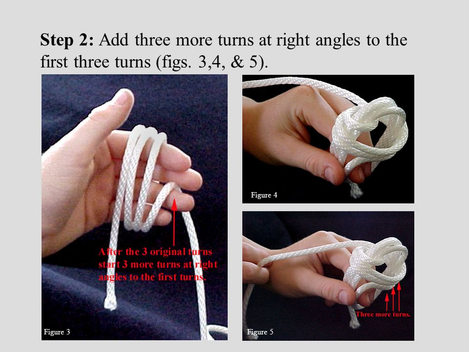 Step 3: Continue the final three turns by winding the cord outside the second three turns and inside the first three turns (figs.