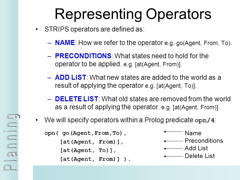 Representing Operators STRIPS operators are defined as: –NAME: How we refer to the operator e.g. go(Agent, From, To). –PRECONDITIONS: What states need