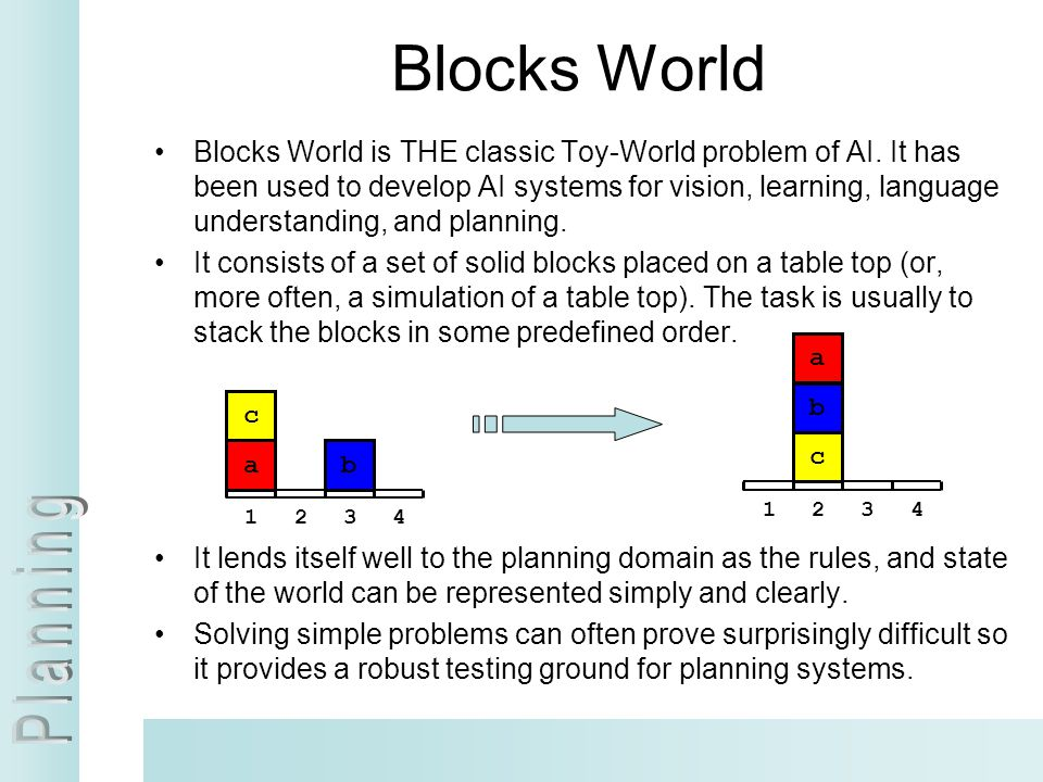 Blocks World Blocks World is THE classic Toy-World problem of AI. It has been used to develop AI systems for vision, learning, language understanding,