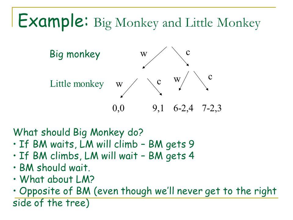 Example: Big Monkey and Little Monkey Big monkey w w w c c c 0,0 Little monkey 9,16-2,47-2,3 What should Big Monkey do? If BM waits, LM will climb – B