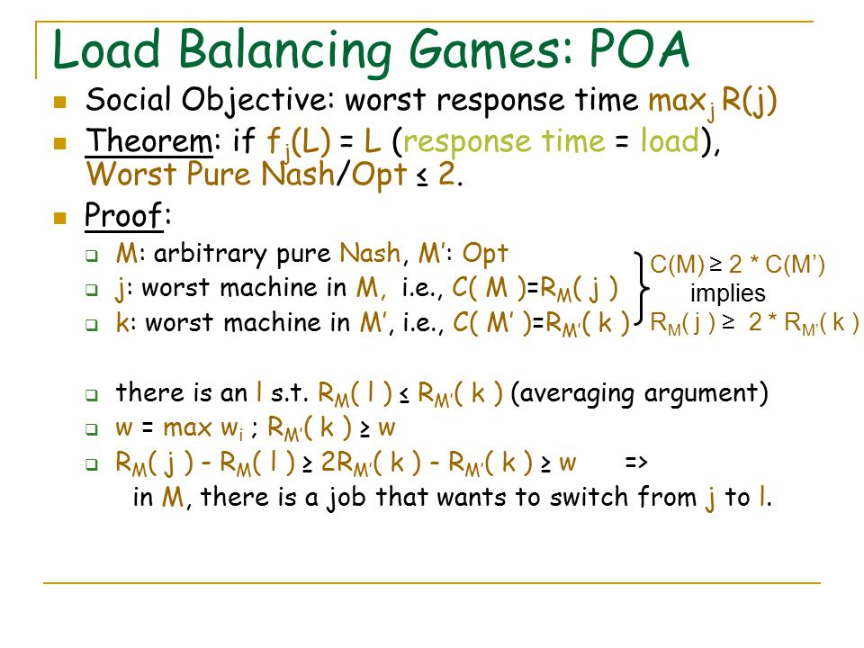 Load Balancing Games: POA Social Objective: worst response time max j R(j) Theorem: if f j (L) = L (response time = load), Worst Pure Nash/Opt ≤ 2.
