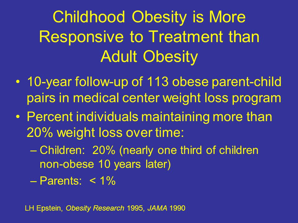 Childhood Obesity is More Responsive to Treatment than Adult Obesity 10-year follow-up of 113 obese parent-child pairs in medical center weight loss program Percent individuals maintaining more than 20% weight loss over time: –Children: 20% (nearly one third of children non-obese 10 years later) –Parents: < 1% LH Epstein, Obesity Research 1995, JAMA 1990