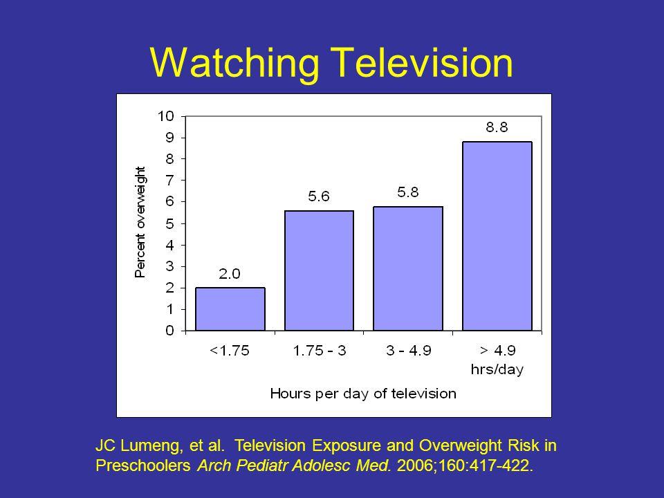 Which Children Watch More TV.